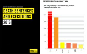 DEATH-SENTENCES-AND-EXECUTIONS-2016