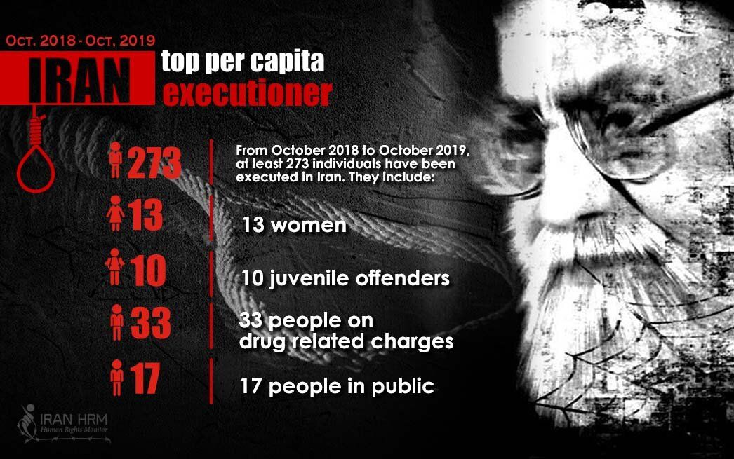 executions in Iran 2019